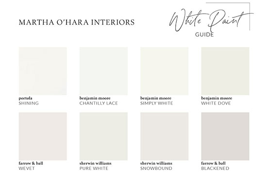Our Favorite Paint Colors